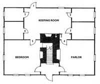 cape cod interior layout