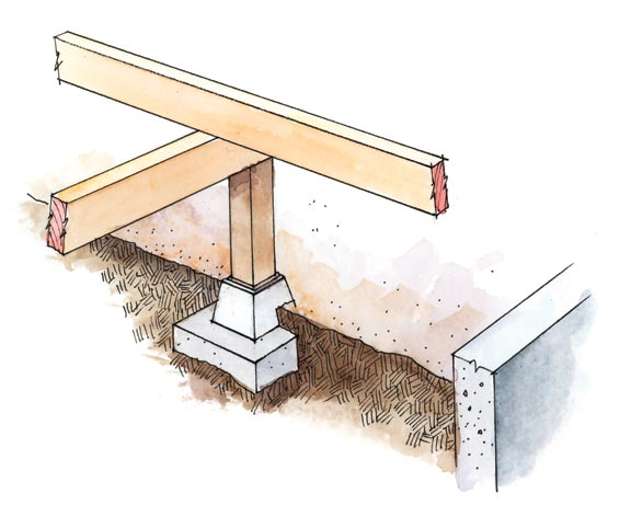 Support posts should not sit on dirt floors, but instead be upgraded to concrete pads with footings that spread the load.
