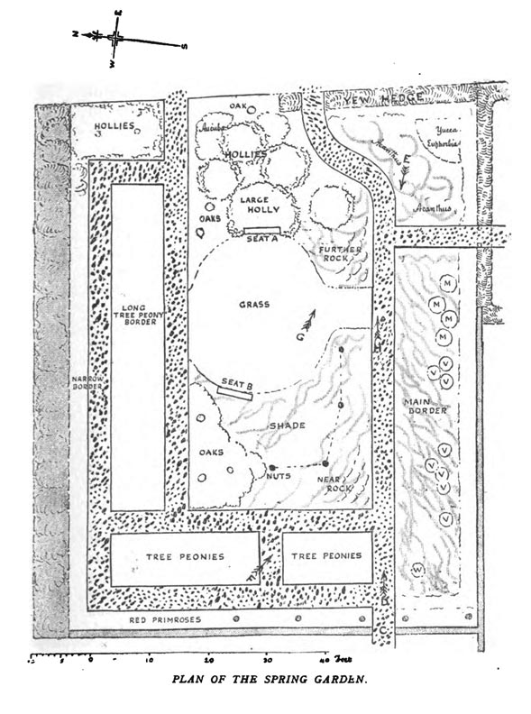 Gertrude Jekyll's Colour Scheme in the Flower Garden is arranged by season; here, a plan for a spring garden.