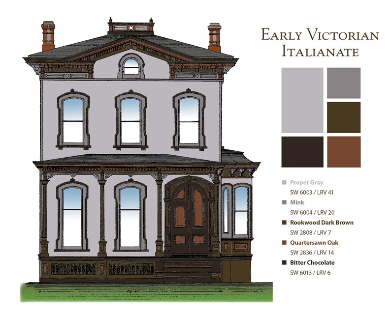 Paint colors for an Italianate house