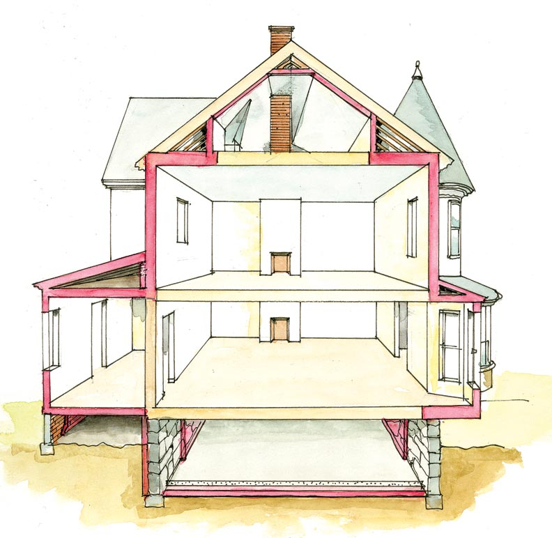 7 Insulation Tips To Save Money Energy Old House Restoration Products Decorating