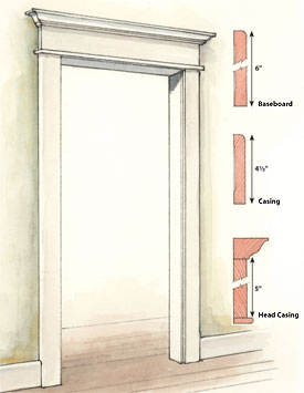 Early modern mouldings old house restoration products for Interior wood trim profiles