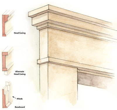 Exterior Trim Names : Early modern mouldings old house restoration products