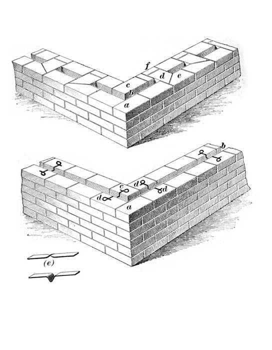 By the 1890s, manuals noted several ways to hold together brick cavity walls, such as using bricks or manufactured metal ties. Int he past, masons stabilized cavity walls with tie rods similar to joist anchors used in mill buildings.