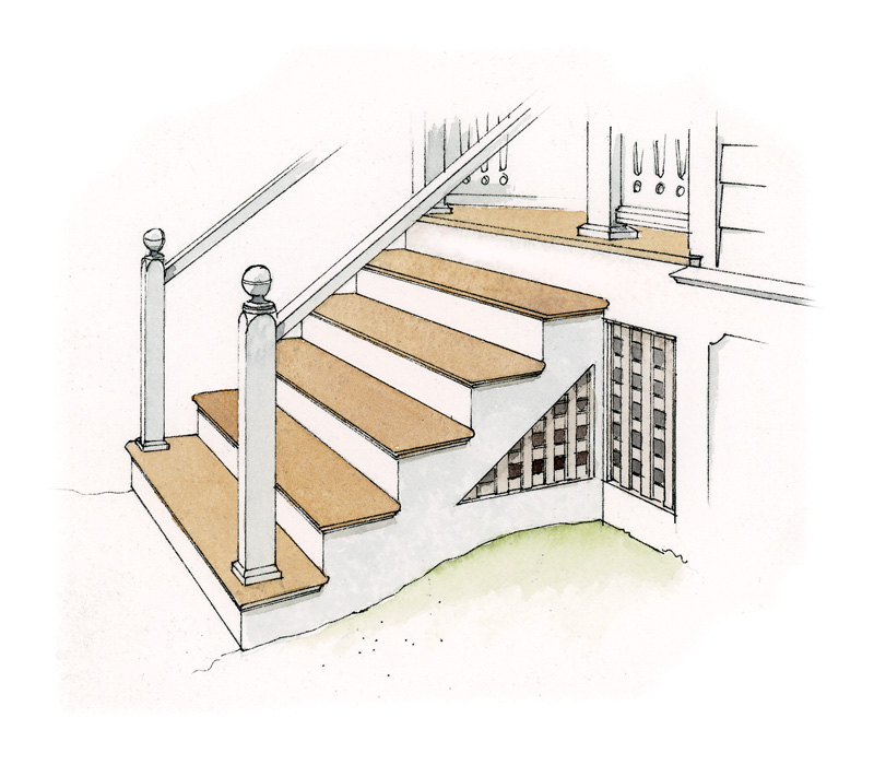 Stair treads should overlap risers and stringers.