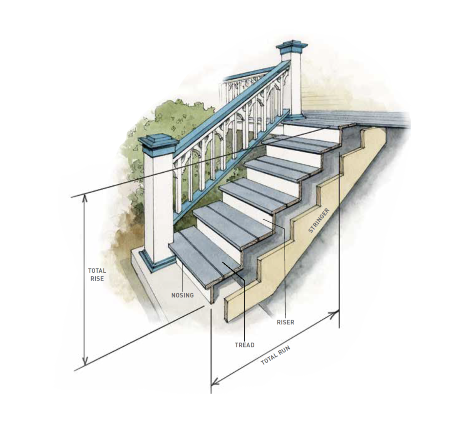illustration of stairs